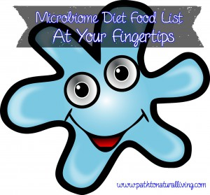 Microbiome Diet Food list at your fingertips